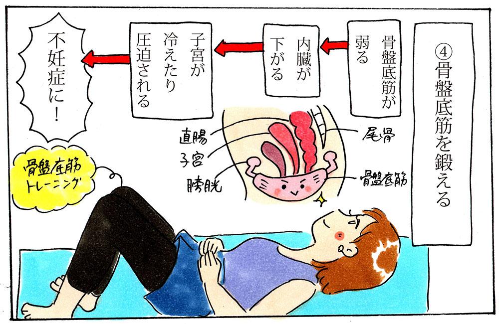 骨盤底筋のトレーニング